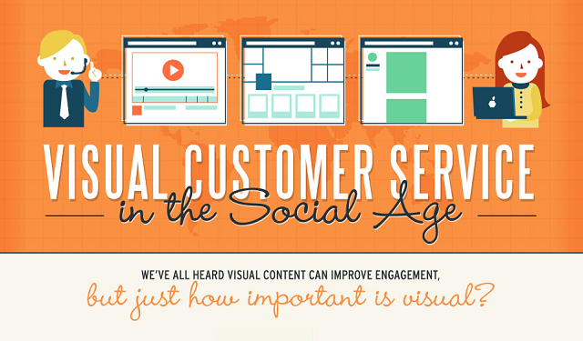 Visual Customer Service in the Social Age - #infographic