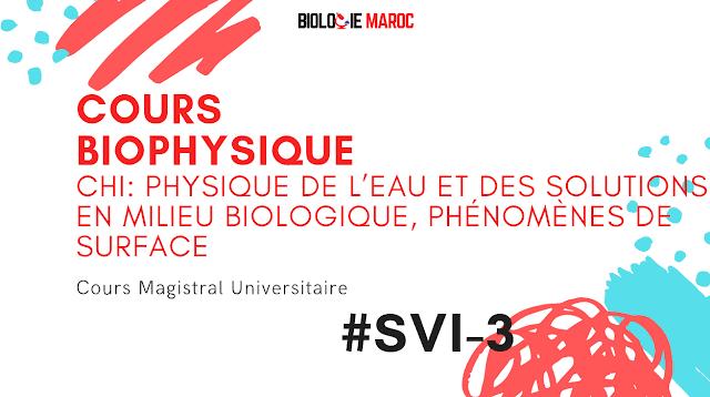 Cours de Biophysique S3 | CH I: Physique de l'eau et des solutions en milieu biologique, Phénomènes de surface