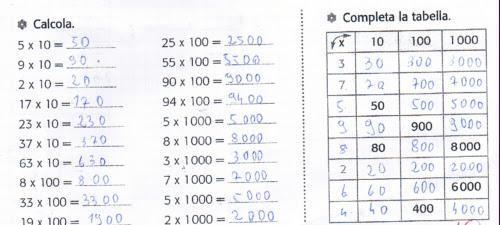 Didattica Matematica Scuola Primaria Moltiplicazioni Di Numeri