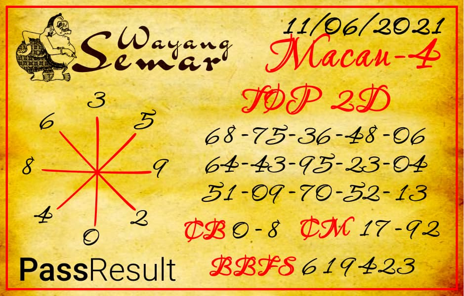Wayang Semar - Bocoran Togel Toto Macau P4