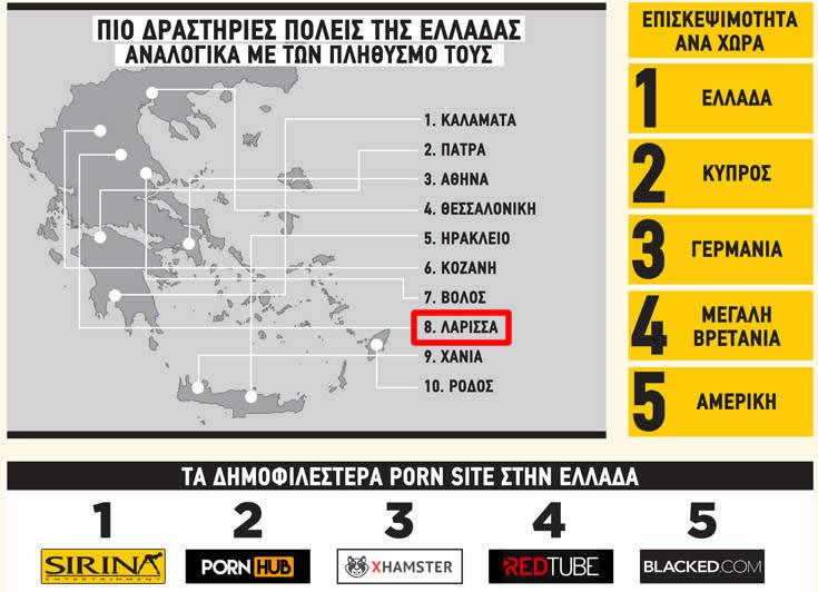 Η Λάρισα ανάμεσα στις πόλεις που βλέπουν περισσότερο πορνό στην Ελλάδα!