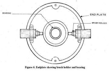 6 Pole Dc Motor, 6, Free Engine Image For User Manual Download