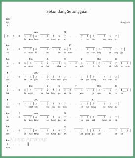 not angka lagu sekundang setungguan lagu daerah bengkulu