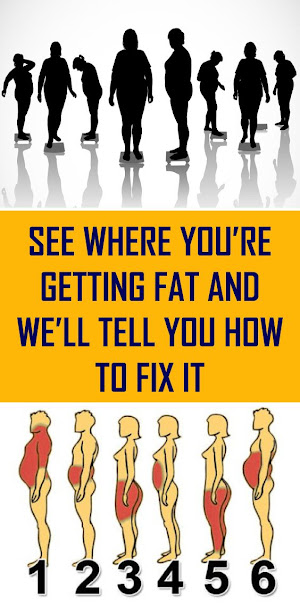 See Where You're Getting Fat and We'll Tell You How to Fix It