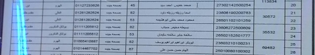 نتيجة قرعة الحج بمحافظة الجيزة 2018 واعلان اسماء 1815 فائزين