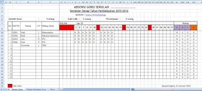 Contoh Daftar Hadir Guru SD SMP SMA