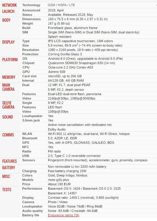 Moto G6 Plus Specifications