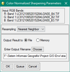 CN Brovey Sharpening Parameters