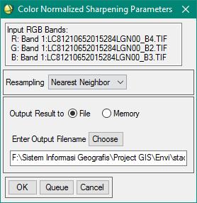CN Brovey Sharpening Parameters