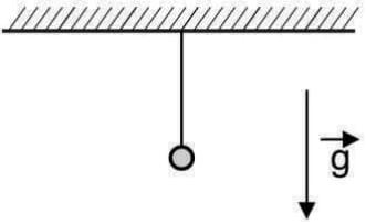 Calcule o tempo necessário, em segundos, para que os objetos estejam separados por uma distância de 24 m