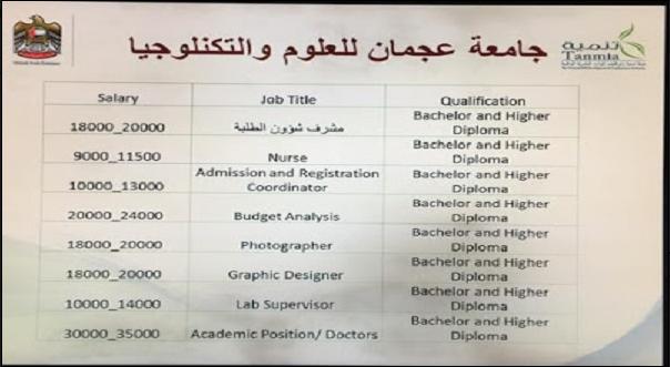 وظائف جامعة عجمان مطلوب أعضاء هيئة تدريس