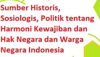 Sumber Historis, Sosiologis, Politik tentang Harmoni Kewajiban dan Hak Negara dan Warga Negara Indonesia