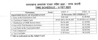 Uttarakhand TET Online form 2021