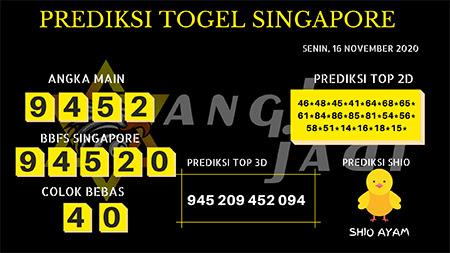 Prediksi Angka Jitu SGP Senin 16 November 2020