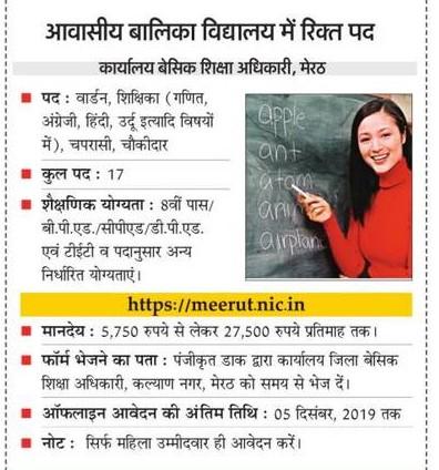 Meerut: आवासीय बालिका विद्यालय में रिक्त पदों पर निकली भर्तियां