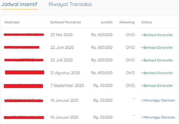 Insentif Survey Prakerja Rp 50.000