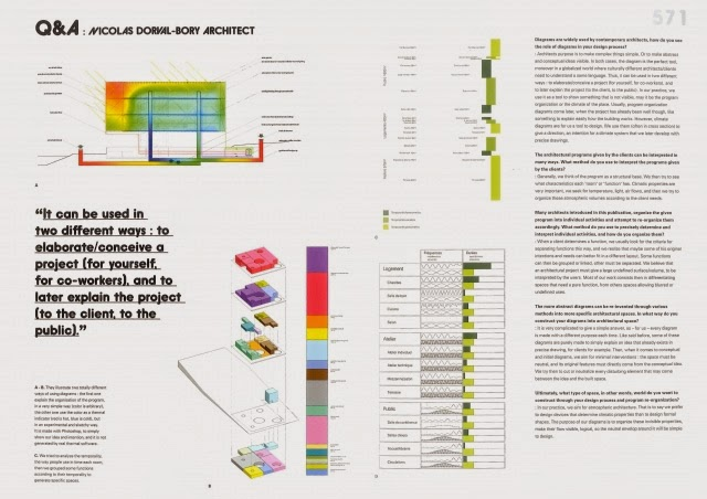 A daily dose of architecture book review architectural and program diagrams3g ccuart Image collections