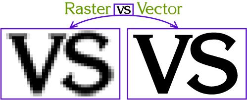 Perbedaan Gambar Vektor Dan Bitmap Photo Candra Junie
