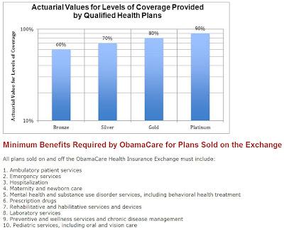 DemoCurmudgeon: New York Health Care Rates Cut in Half ...