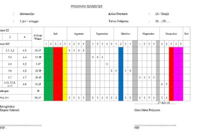 Program Semester Matematika Kelas 9 SMP Tahun Pelajaran 2021