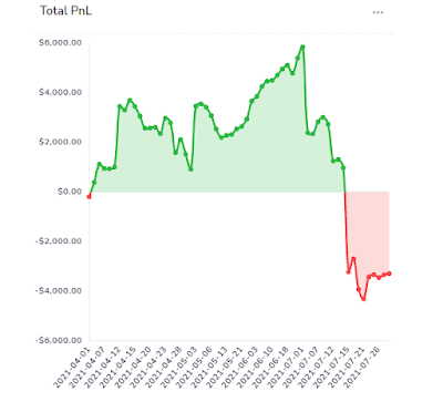 Stock Trading PnL Example