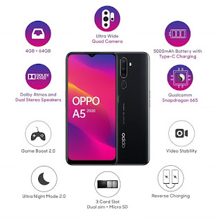 OPPO A5 2020 (Mirror Black, 3GB RAM, 64GB Storage)