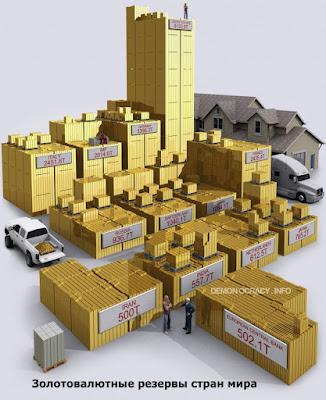 Золото визуализация