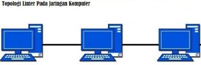 Inilah 8 Cara Kerja Topologi Linier dalam Jaringan Komputer, pengertian topoplogi linier, cara kerja topologi linier, apa yang dimaksud topologi linier, topologi jaringan komputer, macam-macam topologi jaringan komputer