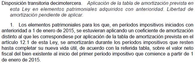 Tablas amortización Ley 27/2014 Impuesto sobre Sociedades inversiones anteriores