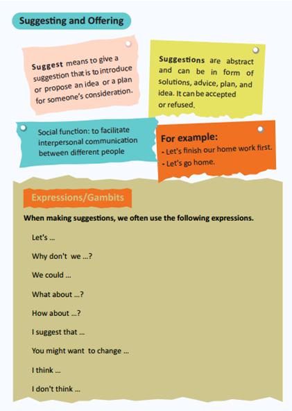 Belajar Bhs Inggris Cara Memberi Dan Meminta Saran Dan Tawaran Dalam Bahasa Inggris