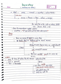 History – Study Material & Notes pdf