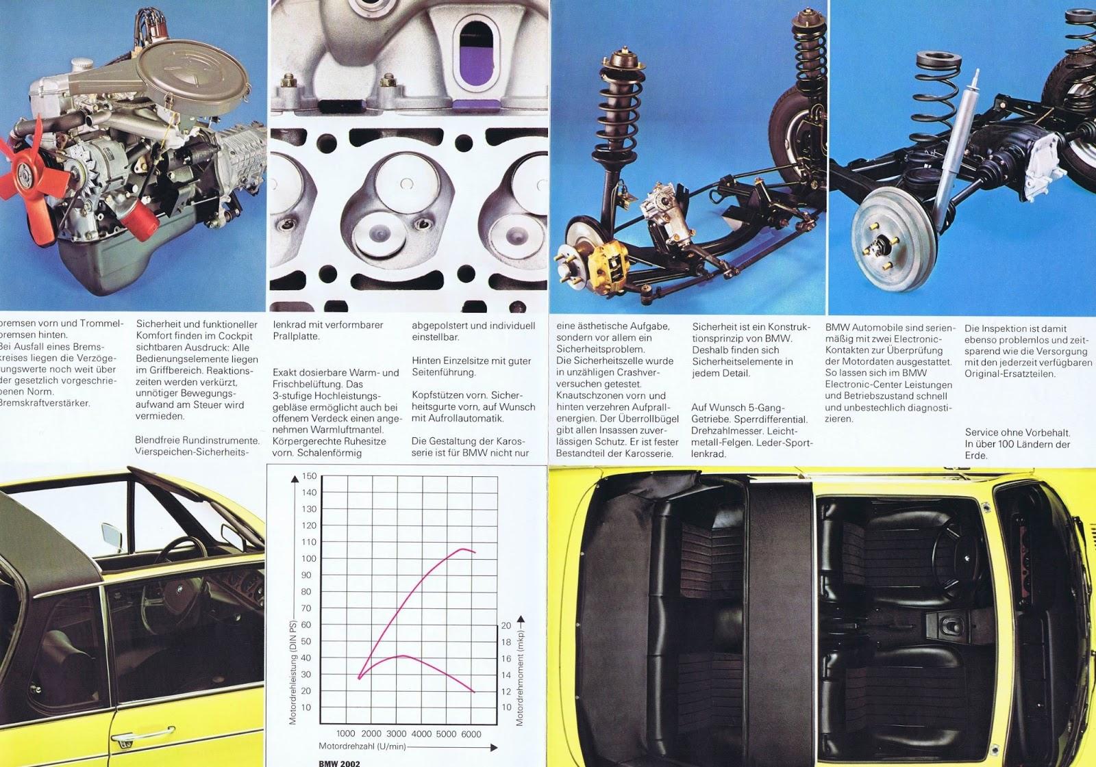 Baurspotting Bmw 2002 Baur Cabrio Targa Brochure 1974