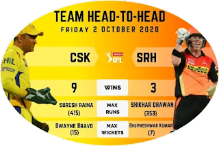 Csk vs srh head to head