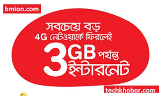 airtel-bd-Bondho-SIM-offer-Upto-3GB-Internet-at-19TK-Recharge