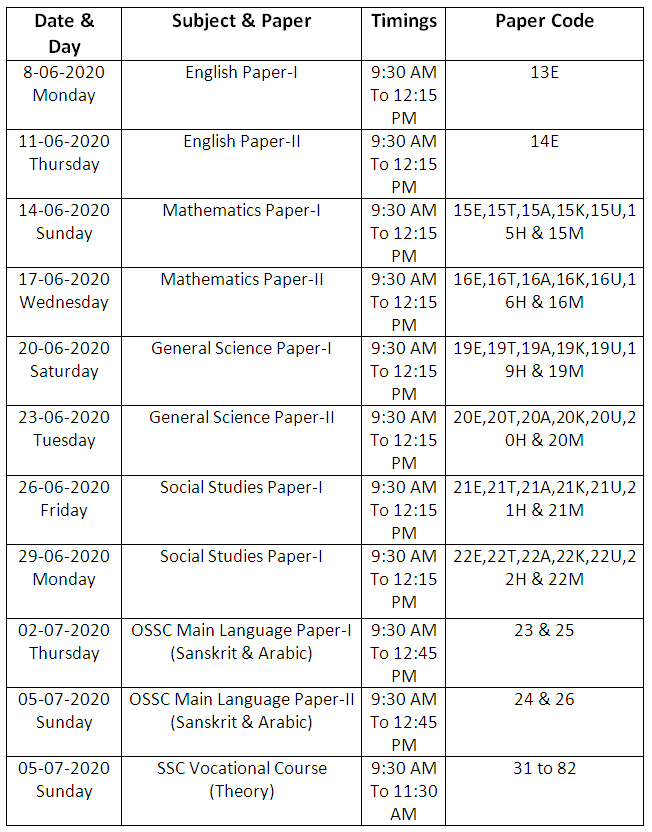 TS 10th class Time Table 2020