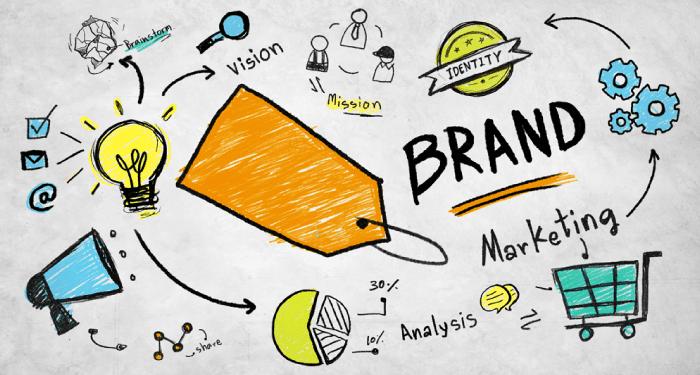 o que é uma marca - branding