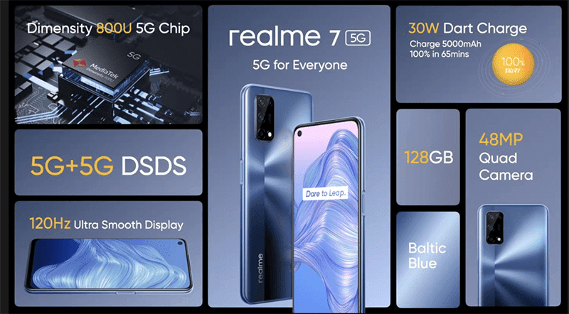 realme 7 5G with 120Hz screen and Dimensity 800U SoC unveiled