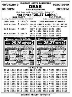 Nagaland State Lottery Old Result 8PM