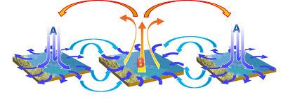 Resultado de imagen de interpretacion de isobaras