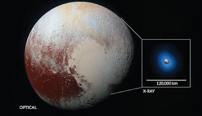 Misteri Sinar-X Yang Mengelilingi Pluto