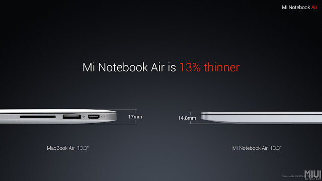 Mi Notebook Air - Tamanho