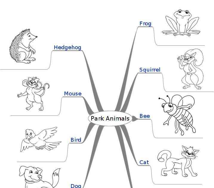 English Goodie Bag: Animals- vocabulary