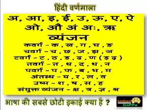 हिंदी-वर्णमाला-अक्षरमाला-Hindi-Varnmala-Chart,bhasha-ki-sabse-chhoti-ikai-kya-hai