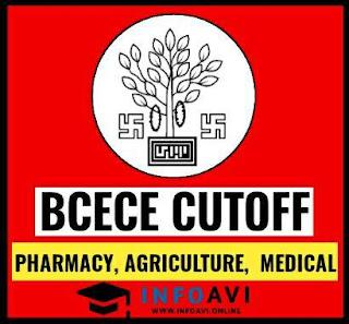 Bihar Bcece Cutoff , Bcece cutoff, cutoff bcece, cutoff, bcece 2021