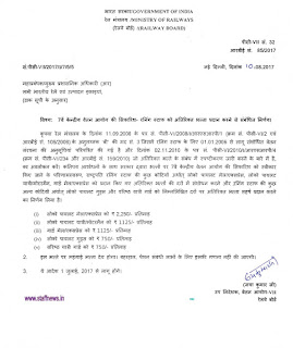 7thcpc-additional-allowance-to-railway-staff-order-in-hindi