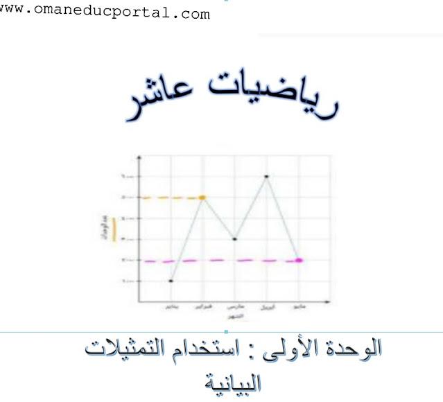حل الوحدة الاولي استخدام التمثيلات البيانية في الرياضيات للصف العاشر الفصل الاول