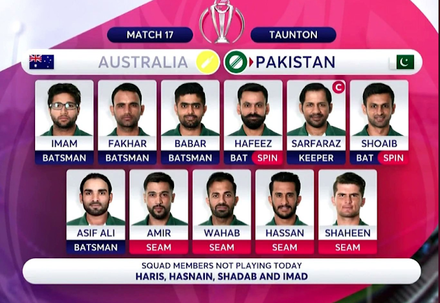 Pakistan vs Australia, Live Streaming Online, Match 17 World Cup 2019