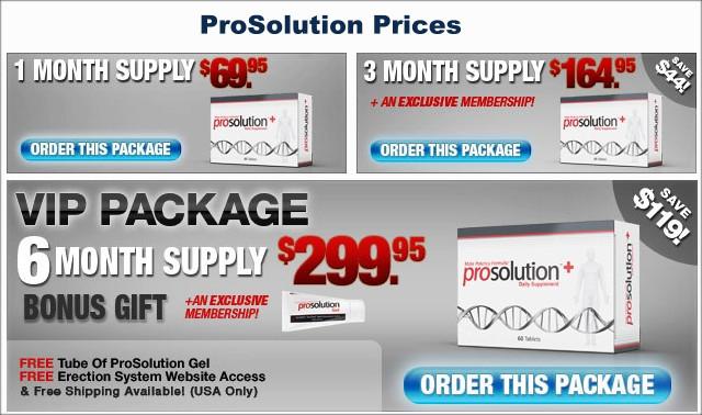 ProSolution Plus Prices