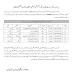PEC Announces 8th Class Position Holders 2020