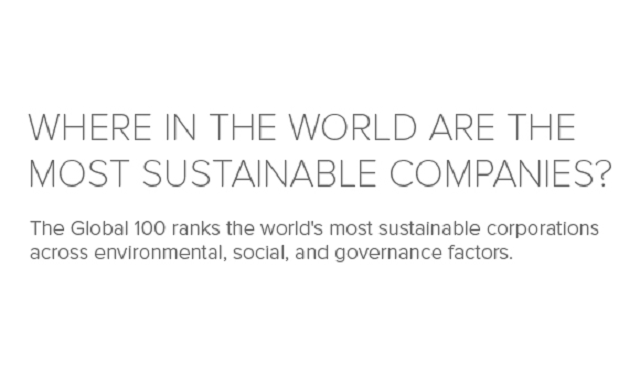 The most sustainable companies in the world